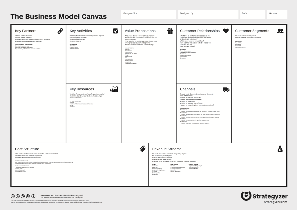 business model canvas: start an online business